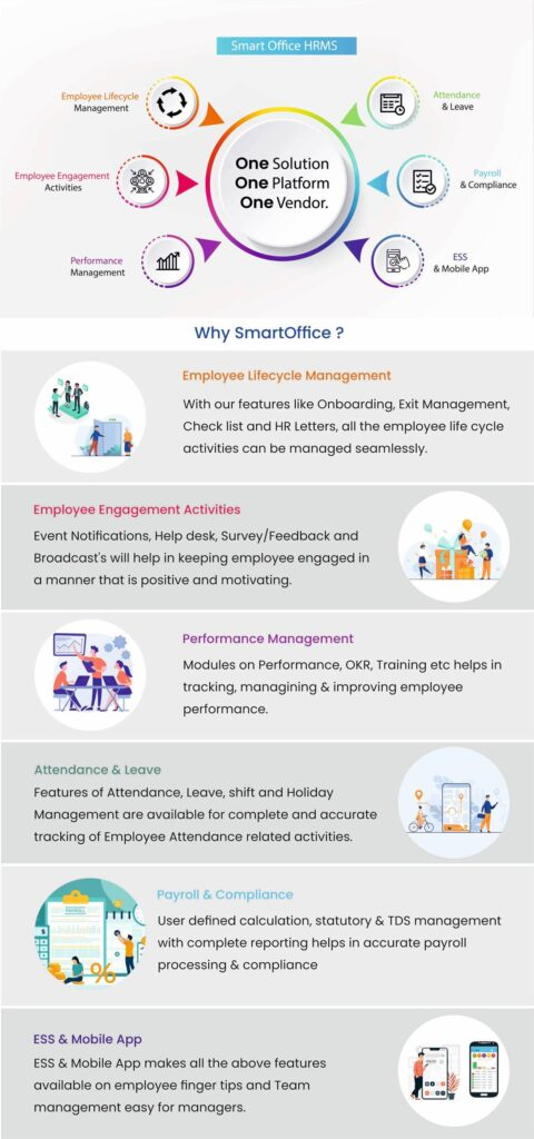 hr payroll management software in India